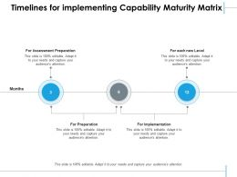 Timelines For Implementing Capability Maturity Matrix