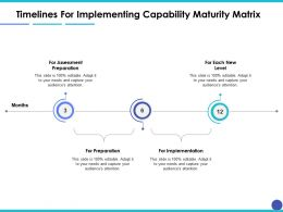 Timelines For Implementing Capability Maturity Matrix Ppt Inspiration Example Introduction