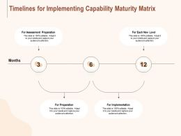 Timelines For Implementing Capability Maturity Matrix Ppt Powerpoint Presentation