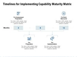 Timelines For Implementing Capability Maturity Matrix Ppt Samples