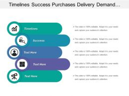 Timelines Success Purchases Delivery Demand Production Requirements Experience