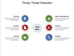 Timely Threat Detection Ppt Powerpoint Presentation Layouts Grid Cpb
