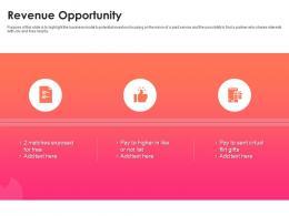 Tinder Investor Funding Elevator Pitch Deck Revenue Opportunity Ppt Powerpoint Presentation Gridlines