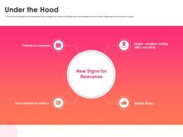 Tinder Investor Funding Elevator Pitch Deck Under The Hood Ppt Powerpoint Presentation Microsoft