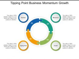 Tipping Point Business Momentum Growth