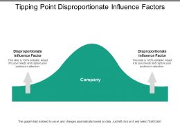 Tipping Point Disproportionate Influence Factors