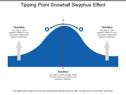 Tipping Point Snowball Sisyphus Effect