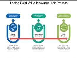 Tipping Point Value Innovation Fair Process