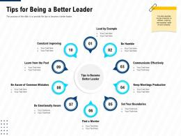 Tips For Being A Better Leader Leadership And Management Learning Outcomes Ppt Designs