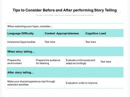 Tips To Consider Before And After Performing Story Telling