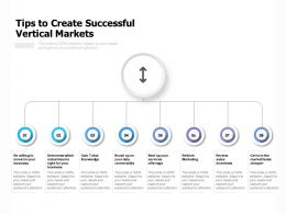 Tips To Create Successful Vertical Markets