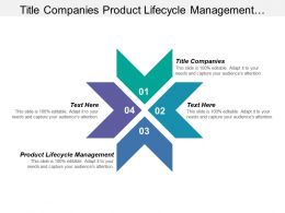 Title Companies Product Lifecycle Management Fund Structuring Management