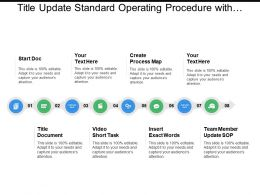 Title Update Standard Operating Procedure With Icons