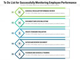 To Do List For Successfully Monitoring Employee Performance