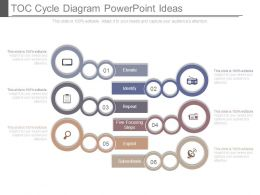 Toc Cycle Diagram Powerpoint Ideas