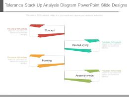 Tolerance Stack Up Analysis Diagram Powerpoint Slide Designs