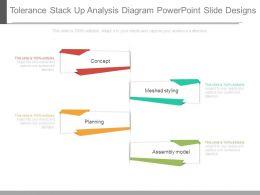 Tolerance Stack Up Analysis Diagram Powerpoint Slide Designs