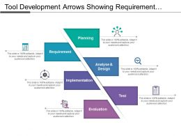 Tool Development Arrows Showing Requirement Analyze And Evaluation