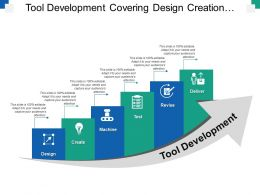 Tool Development Covering Design Creation Revise And Deliver