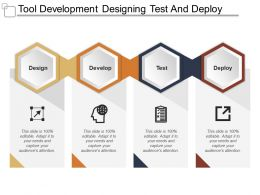 Tool Development Designing Test And Deploy