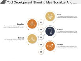 Tool Development Showing Idea Socialize And Submit