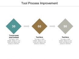 Tool Process Improvement Ppt Powerpoint Presentation Portfolio Gridlines Cpb