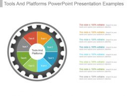 Tools And Platforms Powerpoint Presentation Examples