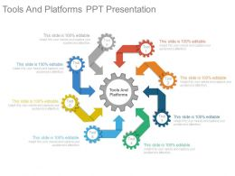 Tools And Platforms Ppt Presentation