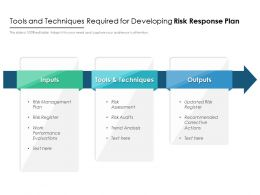 Tools And Techniques Required For Developing Risk Response Plan