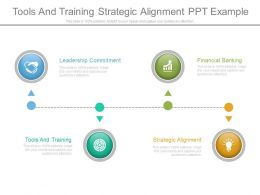 Tools And Training Strategic Alignment Ppt Example