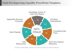 Tools For Improving Liquidity Powerpoint Templates