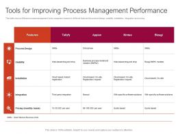 Tools For Improving Process Management Performance Ppt Powerpoint Slides