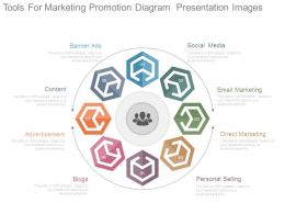 Tools For Marketing Promotion Diagram Presentation Images