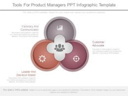 Tools For Product Managers Ppt Infographic Template