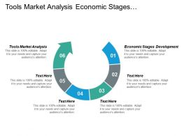 Tools Market Analysis Economic Stages Development Marketing Networks Cpb