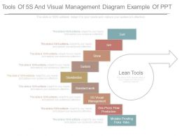 Tools Of 5s And Visual Management Diagram Example Of Ppt