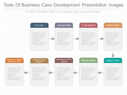 Tools Of Business Case Development Presentation Images