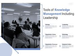 Tools Of Knowledge Management Including Leadership