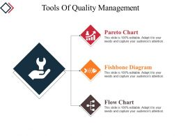 Tools Of Quality Management Powerpoint Slide Background