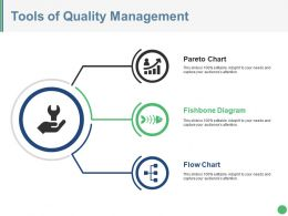 Tools Of Quality Management Powerpoint Slide Deck
