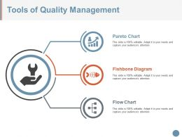 Tools Of Quality Management Powerpoint Slide Rules