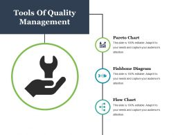 Tools Of Quality Management Ppt Ideas