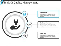 Tools Of Quality Management Ppt Samples Download