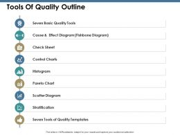 tools_of_quality_outline_ppt_summary_background_images_Slide01