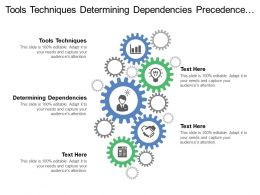 Tools Techniques Determining Dependencies Precedence Diagramming Method Knowledge Work