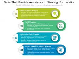 Tools That Provide Assistance In Strategy Formulation