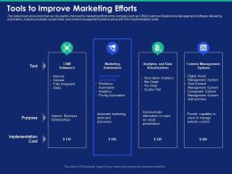 Tools To Improve Marketing Efforts Analytics Powerpoint Presentation Graphic Tips