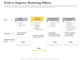 Tools To Improve Marketing Efforts Ppt Icons