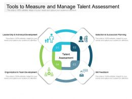 Tools To Measure And Manage Talent Assessment