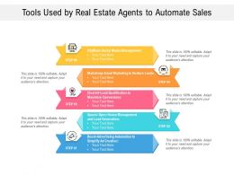Tools Used By Real Estate Agents To Automate Sales